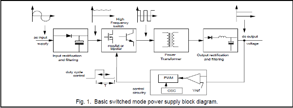 what is a Switch Mode Power Supply