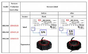 160W IP65 Circular Shape LED Power Supply for Bay Lighting